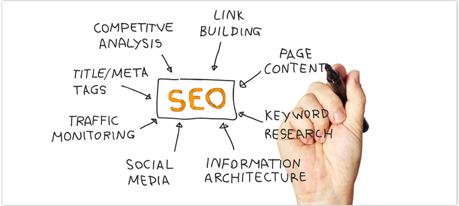 SEO Diagram Image