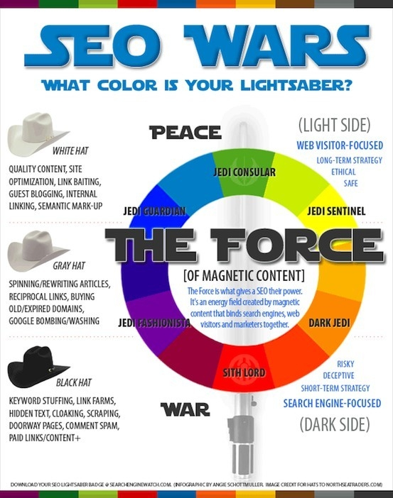 SEO Wars Infographic