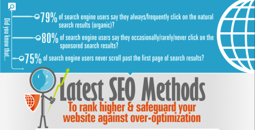 Latest SEO Methods