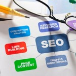 Google's Top 3 SEO Changes for May 2012