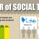 The Power of Social Trust on Your Business Success (Infographic)