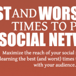 The Best and Worst Times to Post on Social Media Networks (Infographic)