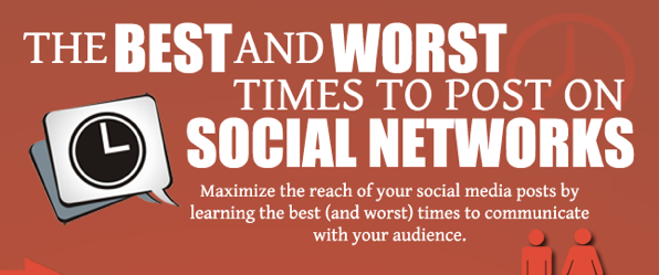 Scheduling Social Media Timing