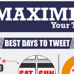 Maximizing Your Twitter Tweets for Higher Engagement (Infographic)