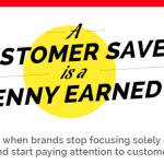 A Customer Saved is a Penny Earned (Infographic)