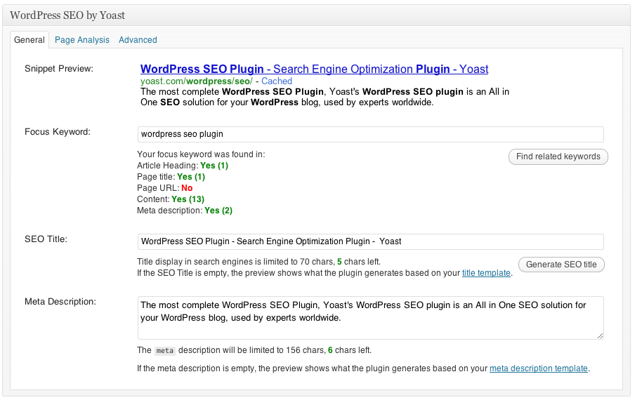 WordPress SEO by Yoast Screenshot